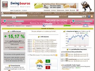 SwingBourse .com