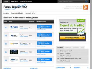 Forex Broker HQ
